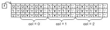 図:Small Basicの配列
