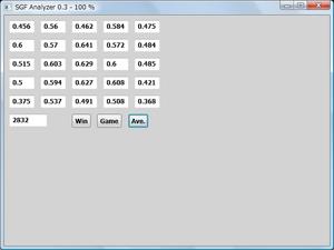 図95 棋譜の集計結果