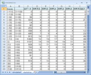 図110 データの集計
